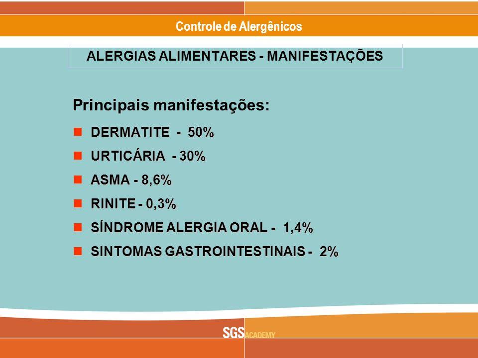 ALERGIAS ALIMENTARES - MANIFESTAÇÕES