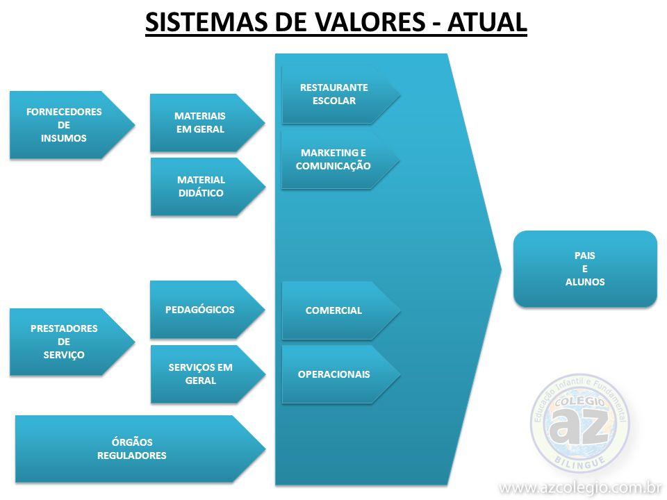 SISTEMAS DE VALORES - ATUAL
