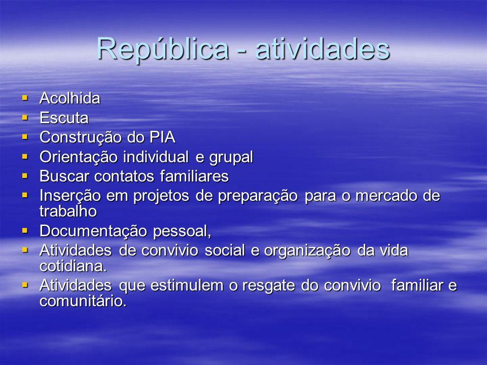 República - atividades