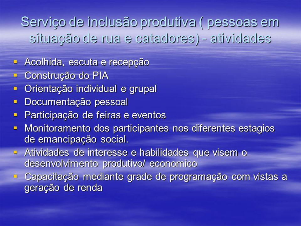 Serviço de inclusão produtiva ( pessoas em situação de rua e catadores) - atividades