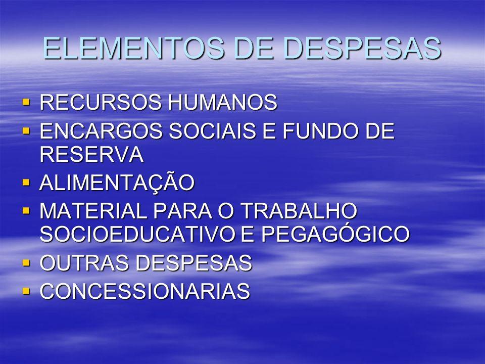 ELEMENTOS DE DESPESAS RECURSOS HUMANOS