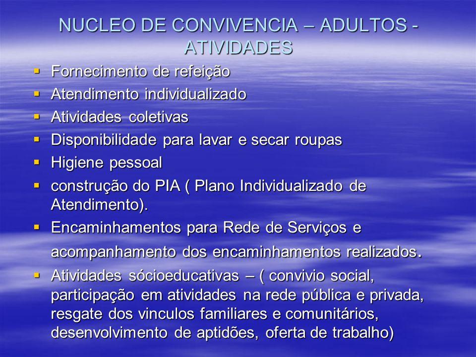 NUCLEO DE CONVIVENCIA – ADULTOS - ATIVIDADES