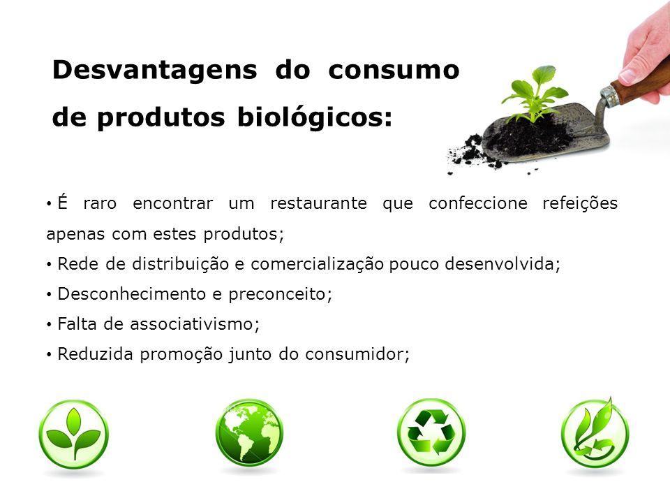 Desvantagens do consumo de produtos biológicos: