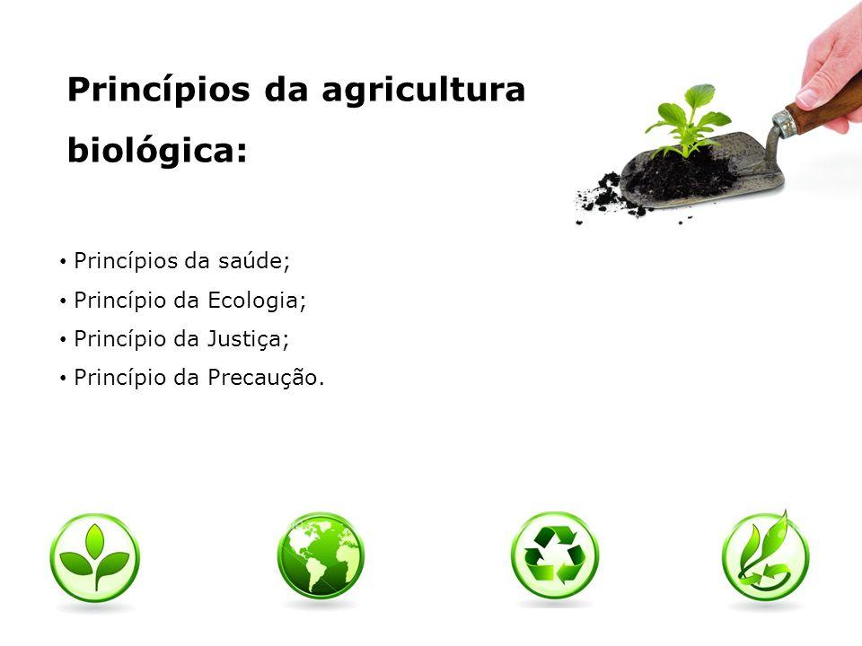 Princípios da agricultura biológica: