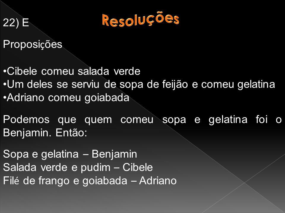 Resoluções 22) E Proposições Cibele comeu salada verde