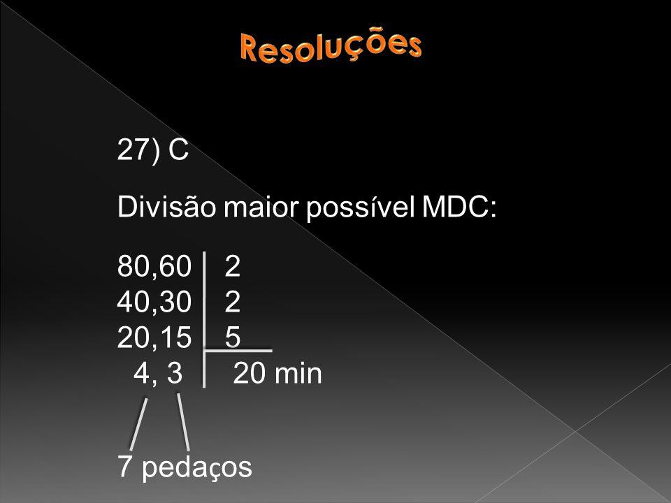 Resoluções 27) C. Divisão maior possível MDC: 80,60 2. 40,30 2. 20,15 5. 4, 3 20 min.