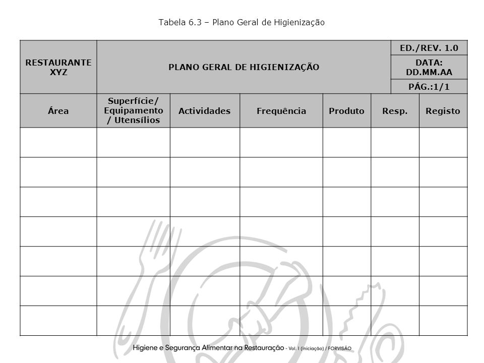 Tabela 6.3 – Plano Geral de Higienização