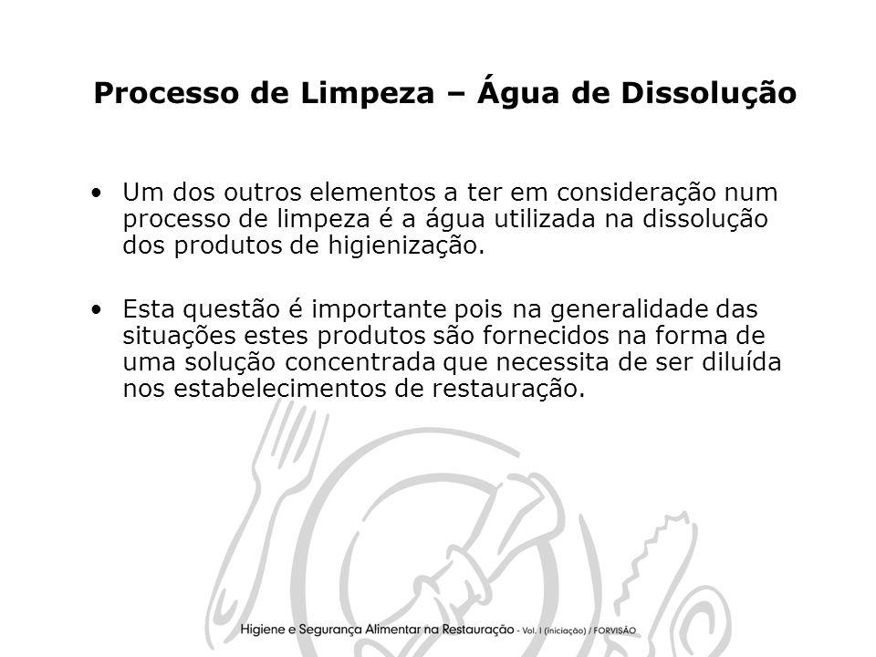 Processo de Limpeza – Água de Dissolução