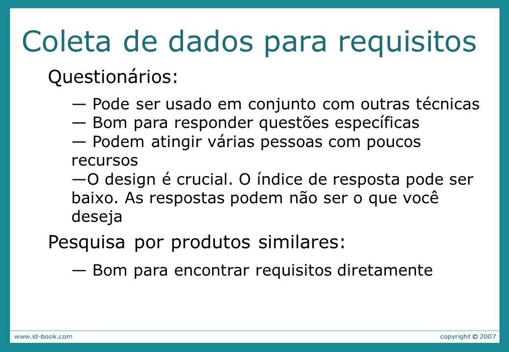 Coleta de dados para requisitos