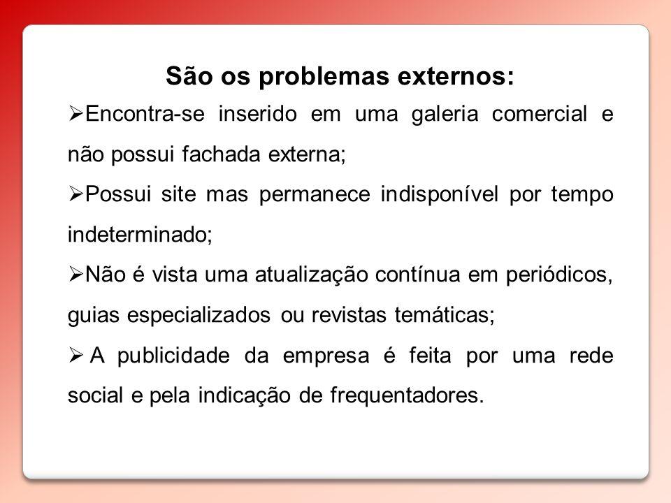São os problemas externos: