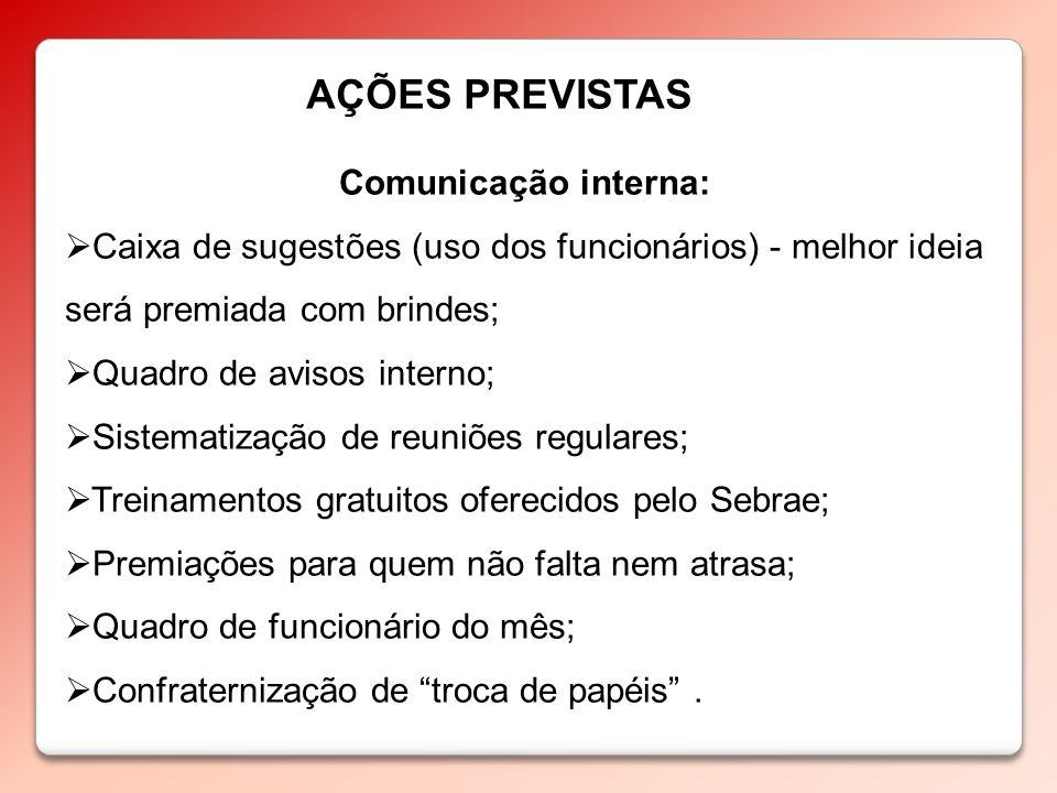 AÇÕES PREVISTAS Comunicação interna: