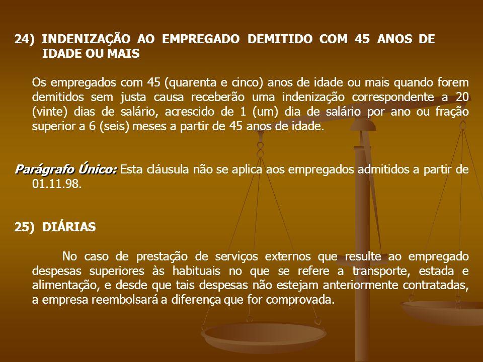 24) INDENIZAÇÃO AO EMPREGADO DEMITIDO COM 45 ANOS DE