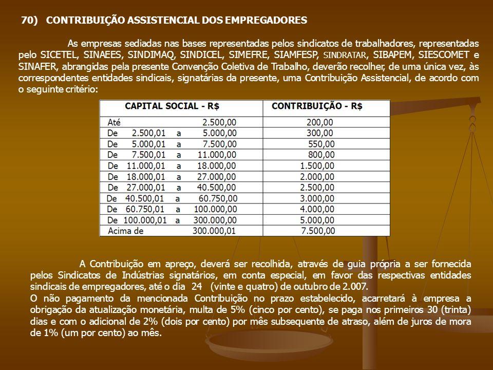 70) CONTRIBUIÇÃO ASSISTENCIAL DOS EMPREGADORES