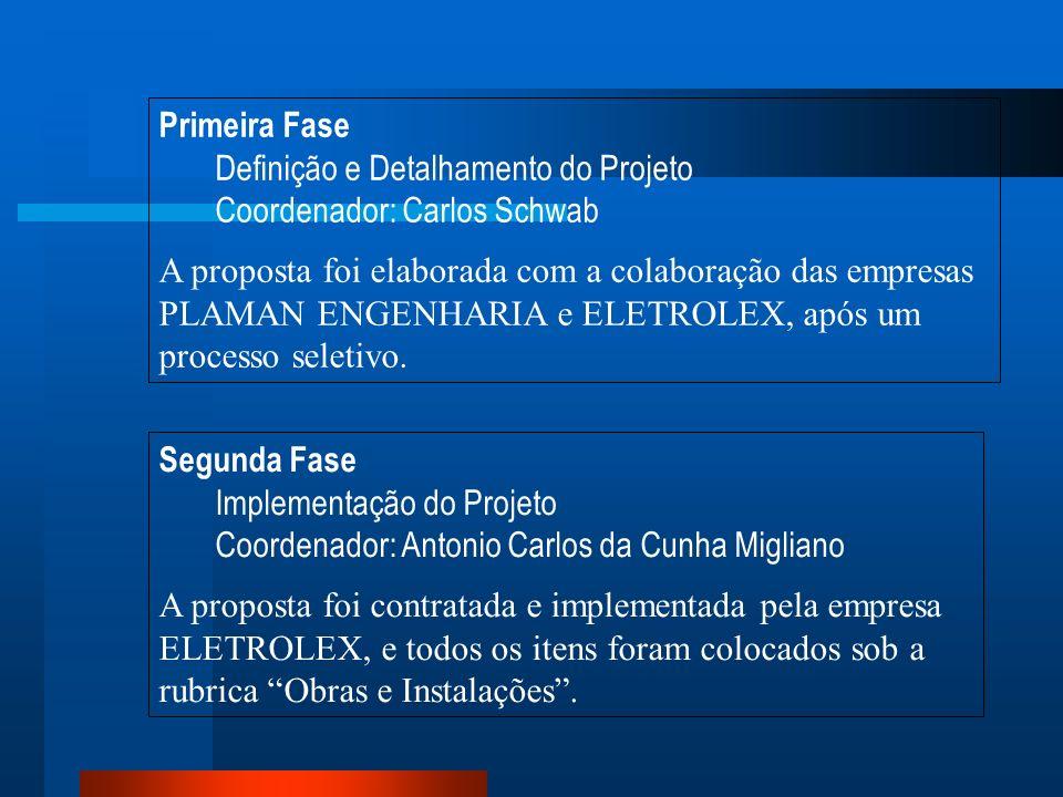 Primeira Fase Definição e Detalhamento do Projeto. Coordenador: Carlos Schwab.