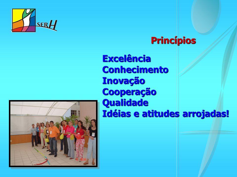 Princípios Excelência Conhecimento Inovação Cooperação Qualidade Idéias e atitudes arrojadas!