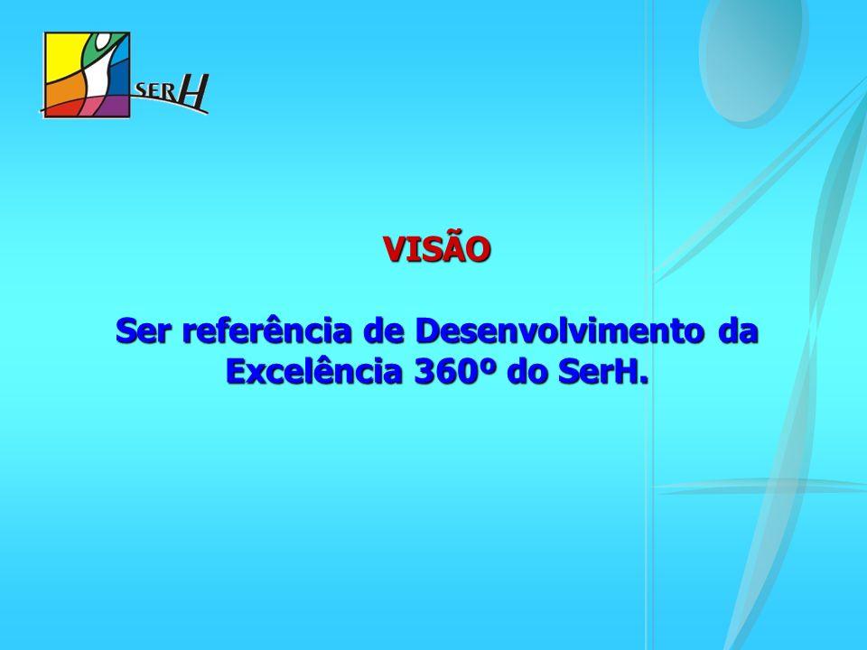 Ser referência de Desenvolvimento da Excelência 360º do SerH.