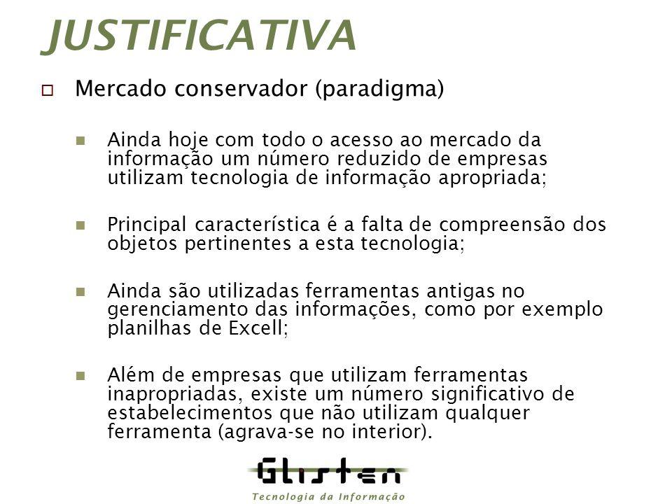 JUSTIFICATIVA Mercado conservador (paradigma)