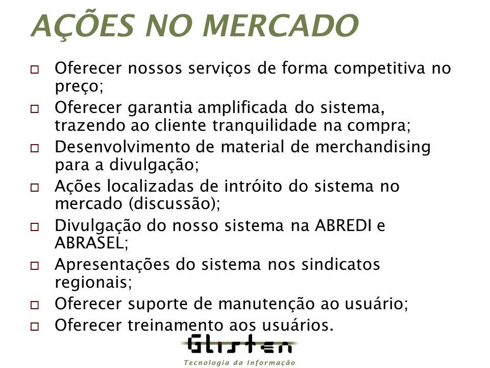 AÇÕES NO MERCADO Oferecer nossos serviços de forma competitiva no preço;