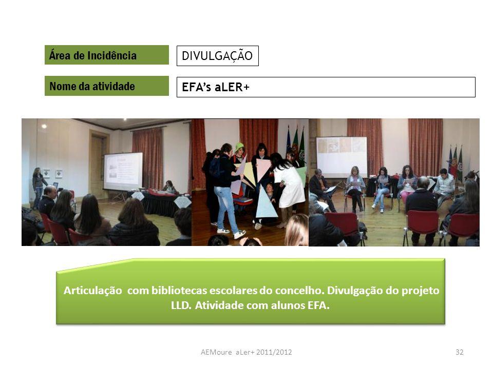 Área de Incidência DIVULGAÇÃO Nome da atividade EFA's aLER+