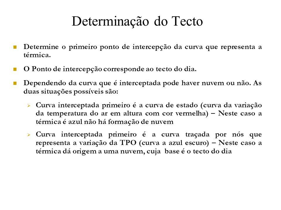 Determinação do Tecto Determine o primeiro ponto de intercepção da curva que representa a térmica.