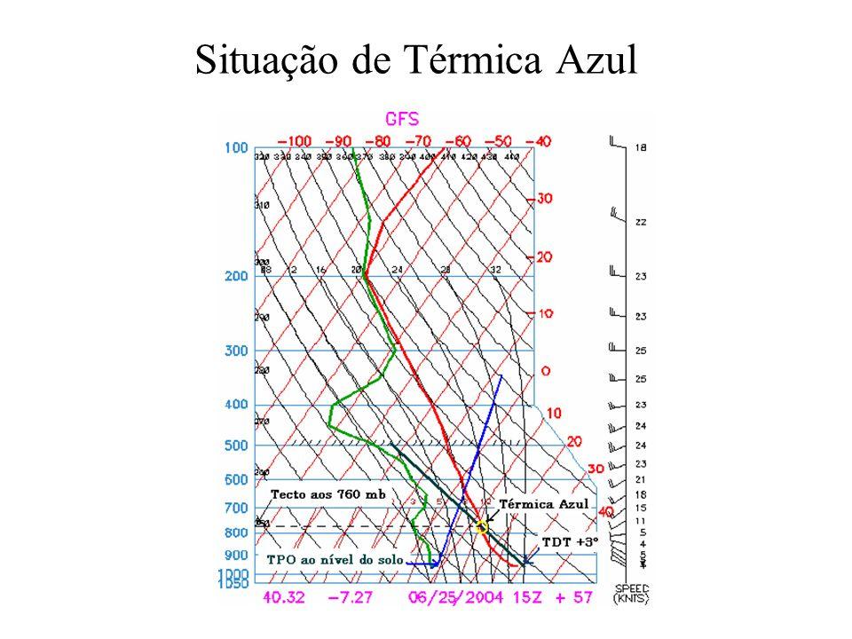 Situação de Térmica Azul