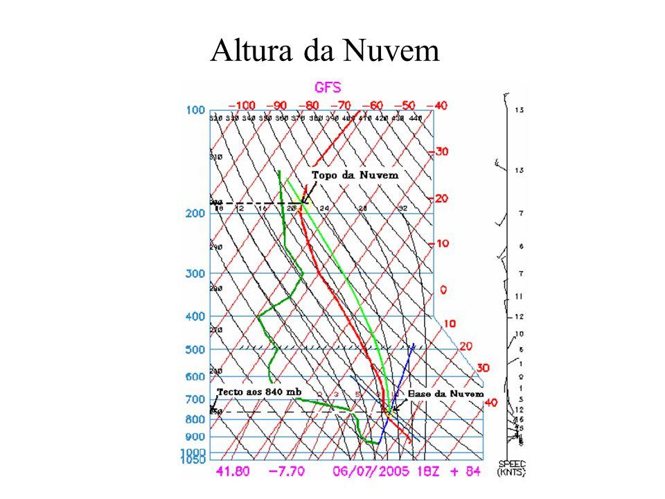 Altura da Nuvem Nuno Gomes 2004