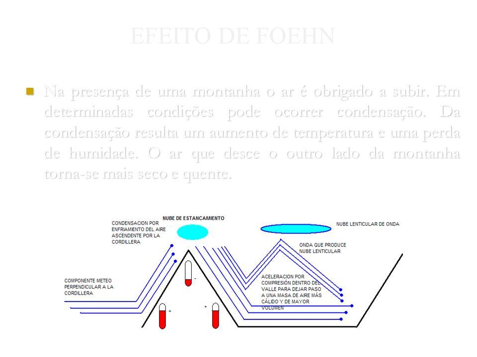 EFEITO DE FOEHN