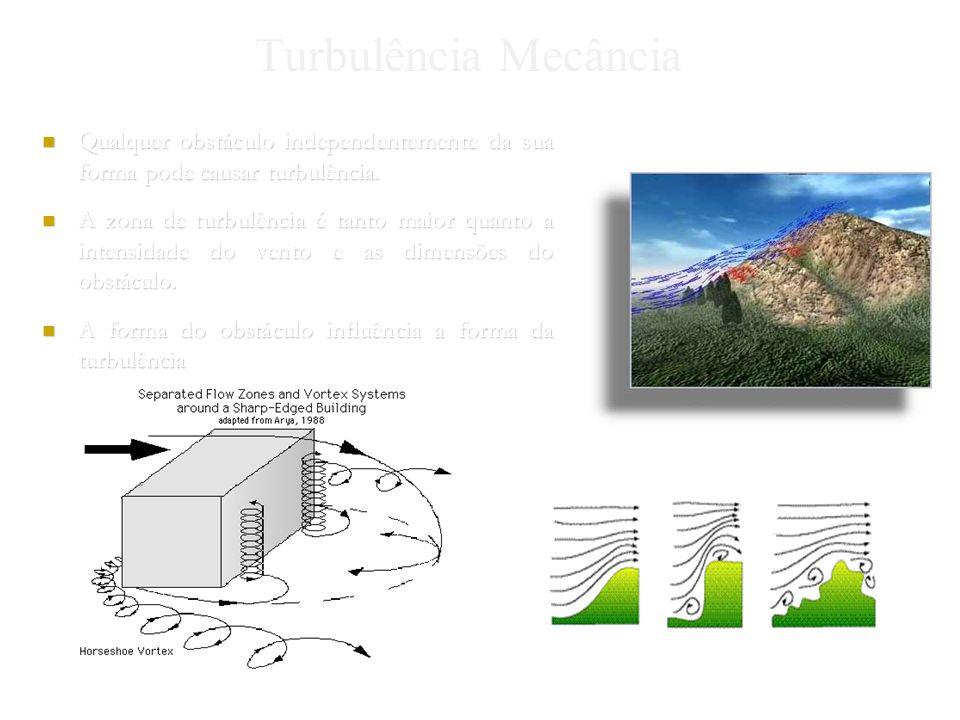 Turbulência Mecância Qualquer obstáculo independentemente da sua forma pode causar turbulência.