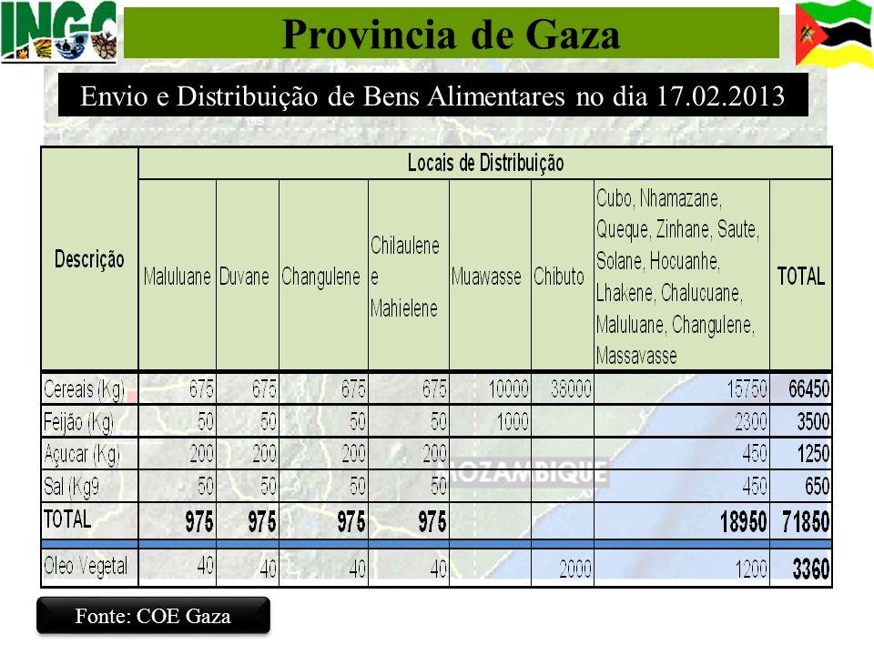 Envio e Distribuição de Bens Alimentares no dia 17.02.2013
