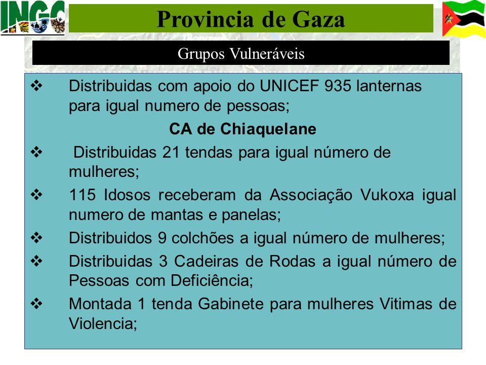 Provincia de Gaza Grupos Vulneráveis