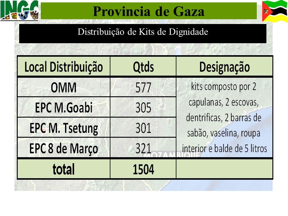 Distribuição de Kits de Dignidade