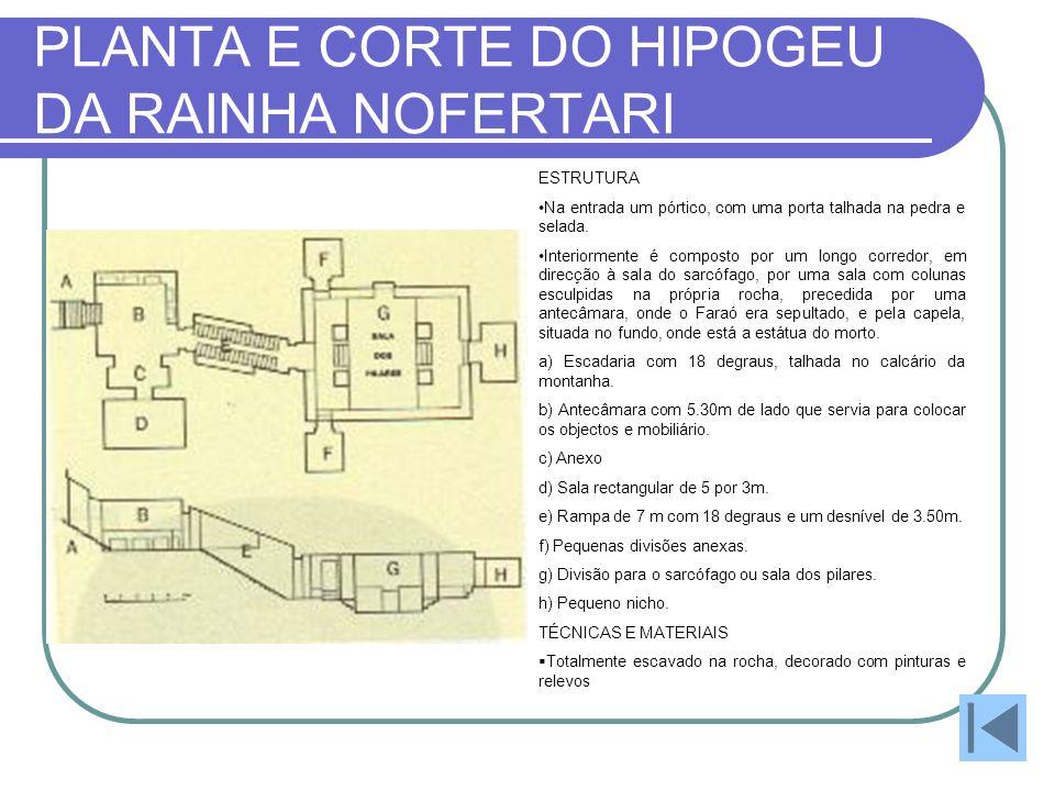 PLANTA E CORTE DO HIPOGEU DA RAINHA NOFERTARI