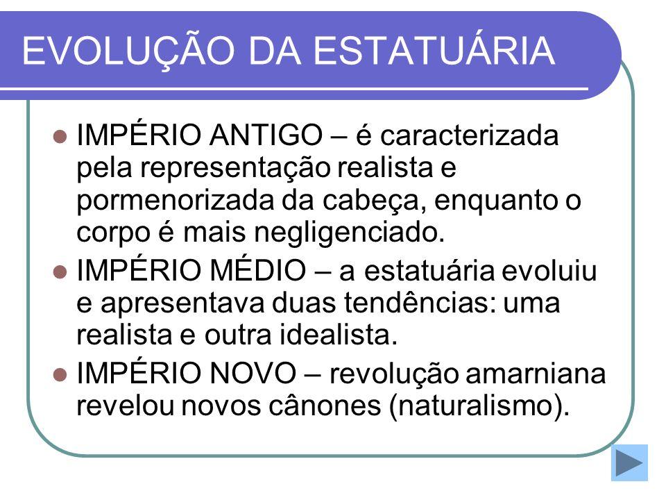 EVOLUÇÃO DA ESTATUÁRIA