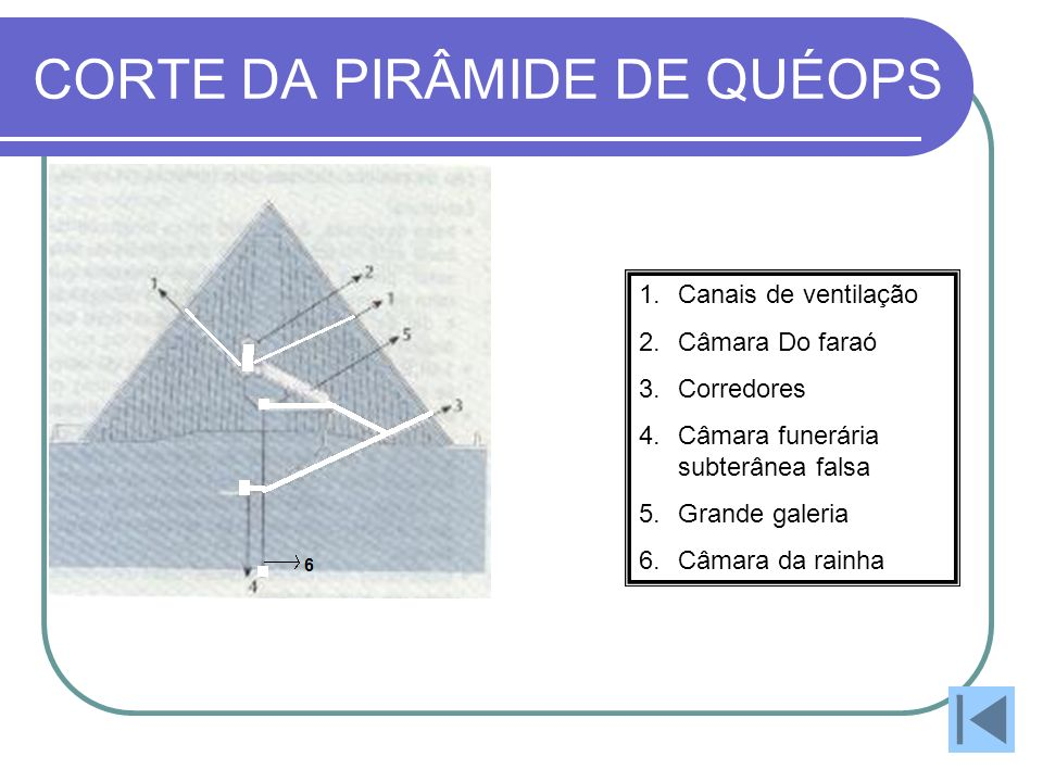 CORTE DA PIRÂMIDE DE QUÉOPS
