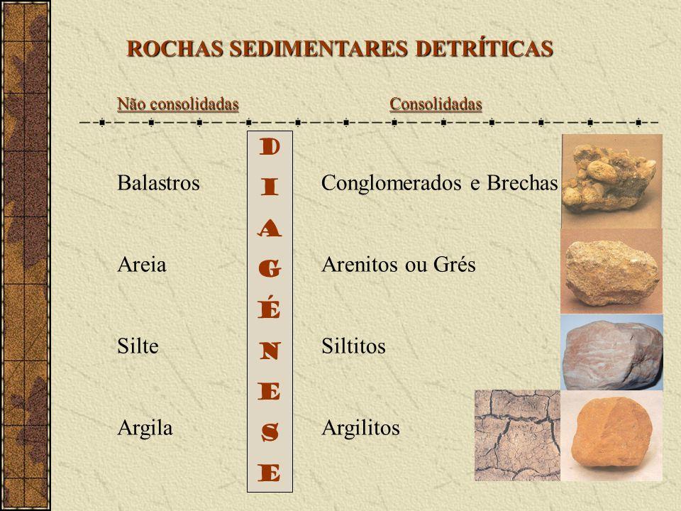 ROCHAS SEDIMENTARES DETRÍTICAS