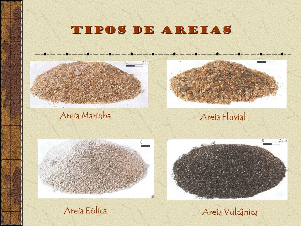 Tipos de Areias Areia Marinha Areia Fluvial Areia Eólica