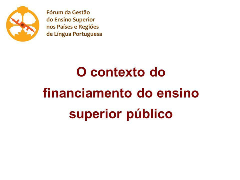 O contexto do financiamento do ensino superior público