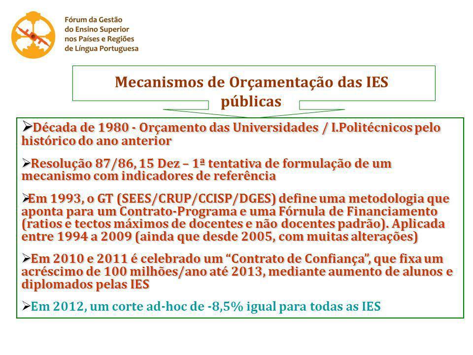 Mecanismos de Orçamentação das IES públicas