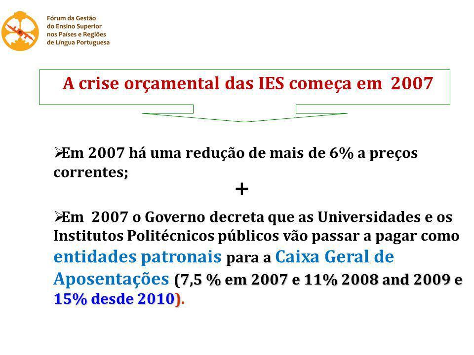 + A crise orçamental das IES começa em 2007