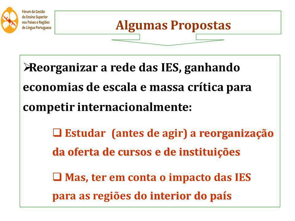 Algumas Propostas Reorganizar a rede das IES, ganhando economias de escala e massa crítica para competir internacionalmente: