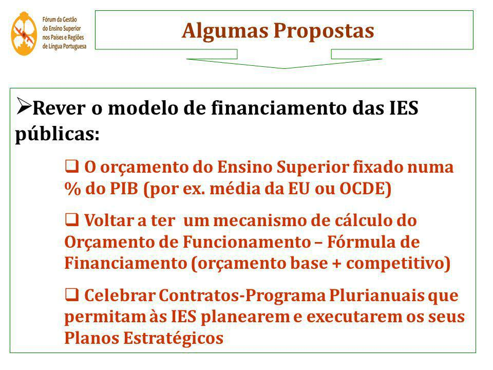 Rever o modelo de financiamento das IES públicas: