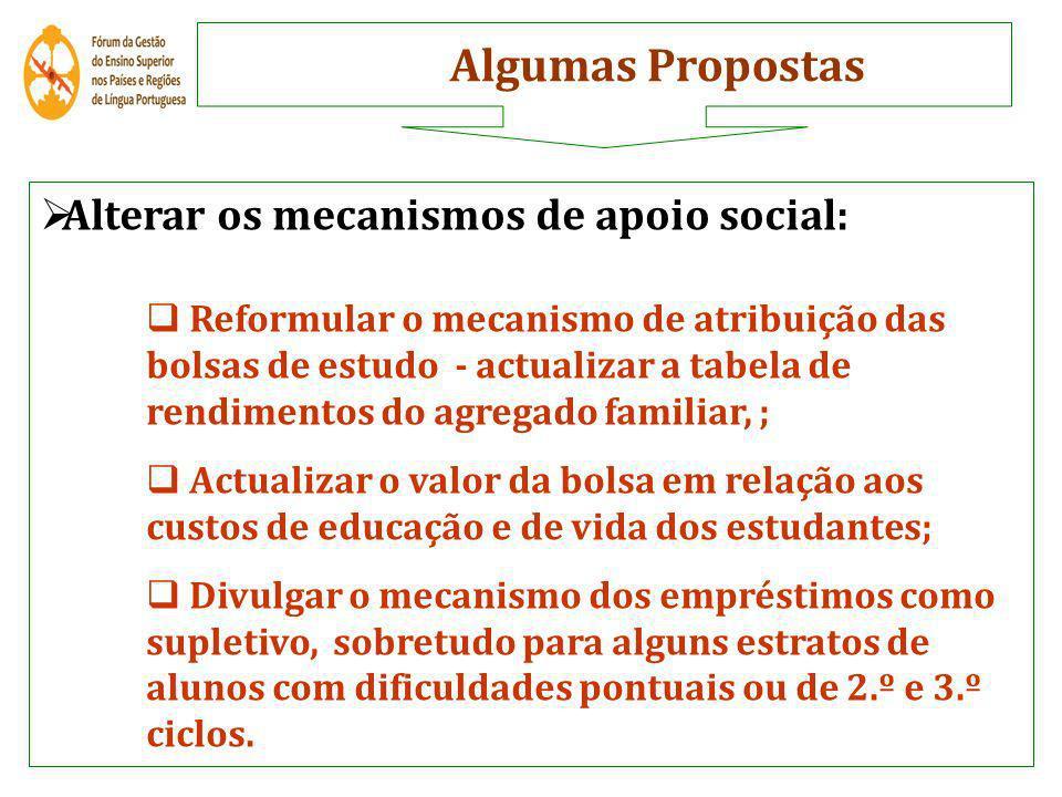 Algumas Propostas Alterar os mecanismos de apoio social: