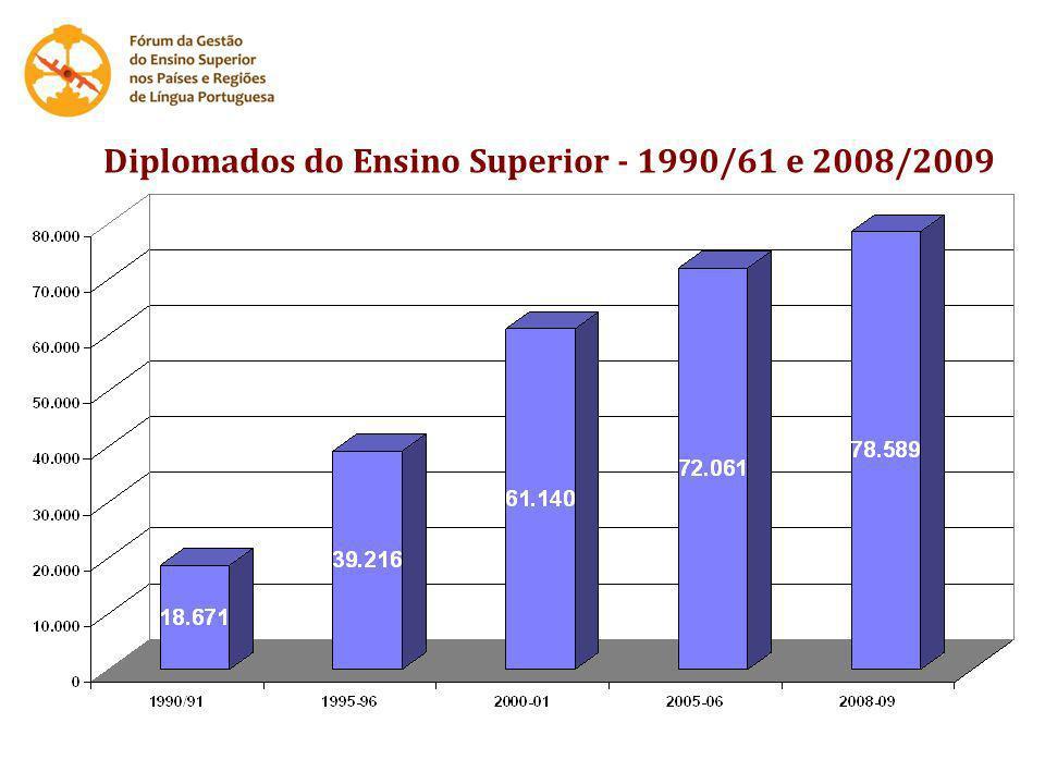 Diplomados do Ensino Superior - 1990/61 e 2008/2009