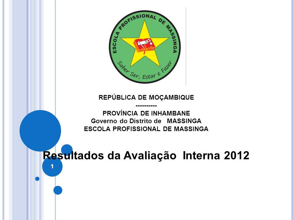 Resultados da Avaliação Interna 2012