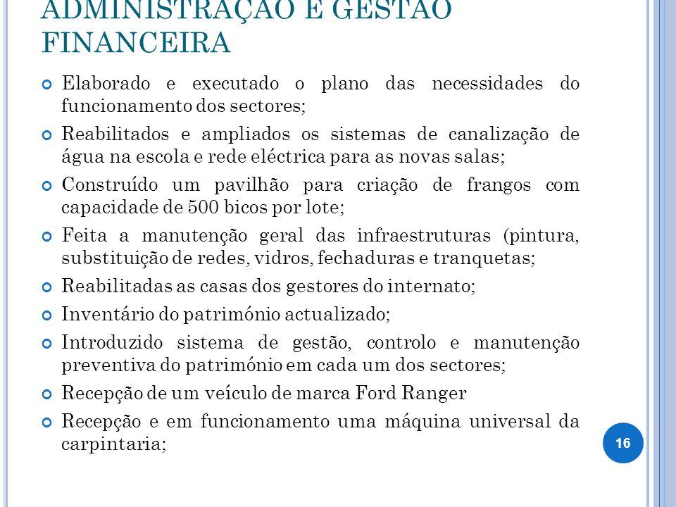 ADMINISTRAÇÃO E GESTÃO FINANCEIRA