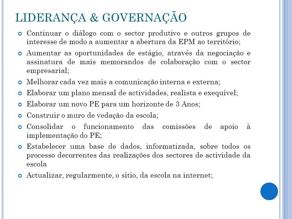 LIDERANÇA & GOVERNAÇÃO