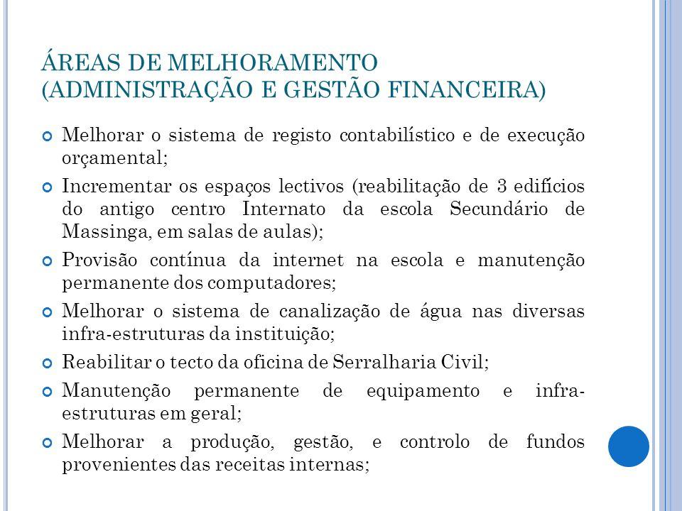 ÁREAS DE MELHORAMENTO (ADMINISTRAÇÃO E GESTÃO FINANCEIRA)