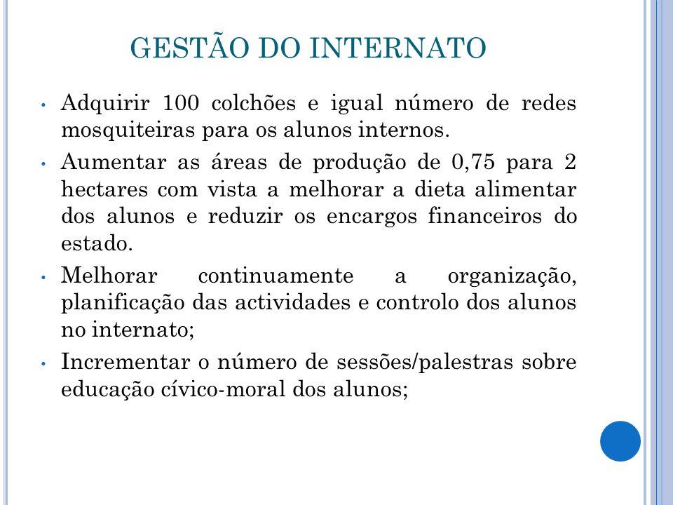 GESTÃO DO INTERNATO Adquirir 100 colchões e igual número de redes mosquiteiras para os alunos internos.