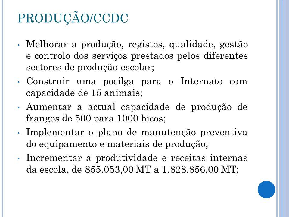 PRODUÇÃO/CCDC Melhorar a produção, registos, qualidade, gestão e controlo dos serviços prestados pelos diferentes sectores de produção escolar;