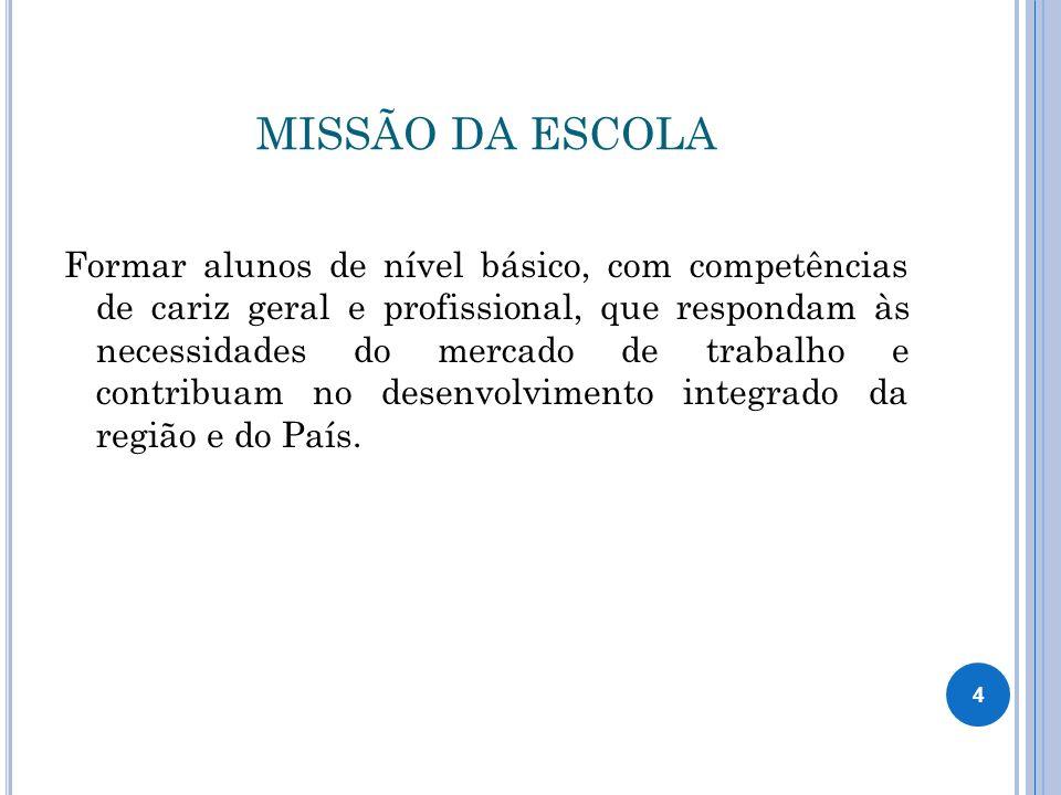MISSÃO DA ESCOLA